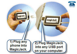 MagicJack is a small size plug-and-play USB telephony device. It offers unlimited local and long distance calling within the U.S. and Canada. It costs $39.95 for the first year including a years subscription and $20/year thereafter. there is also 30 days trial option for pepole who wants to test it.